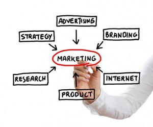 Operating without a Marketing Plan Will Hurt your Business